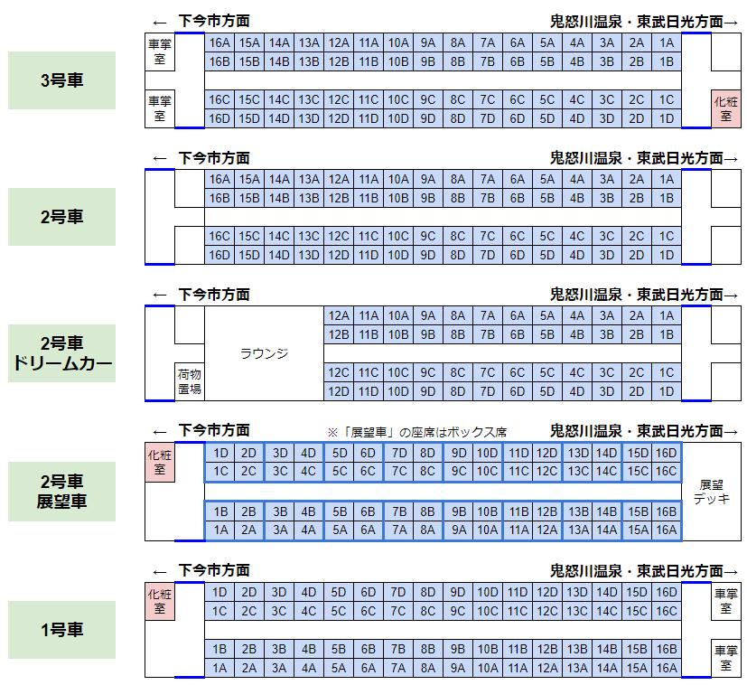 「SL大樹」「SL大樹ふたら」座席表