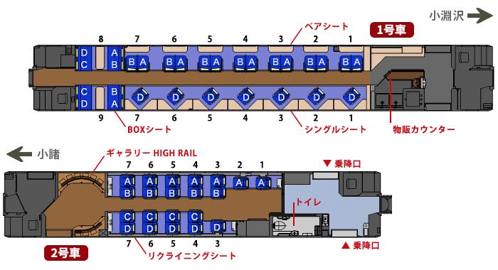 「HIGH RAIL 1375」の座席配置・座席番号