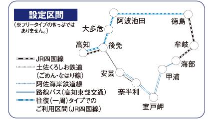 「徳島・室戸・高知きっぷ」の設定区間(JR四国のWebサイトより)