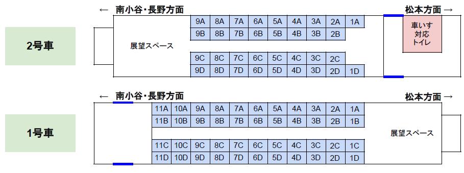 「リゾートビューふるさと」の座席表