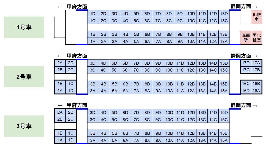 特急「ワイドビューふじかわ」の座席表