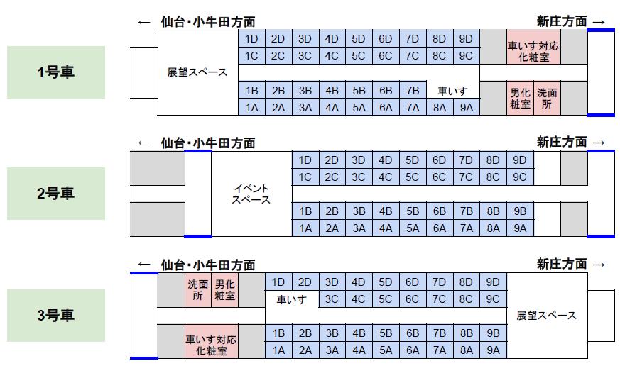 「リゾートみのり」の座席表