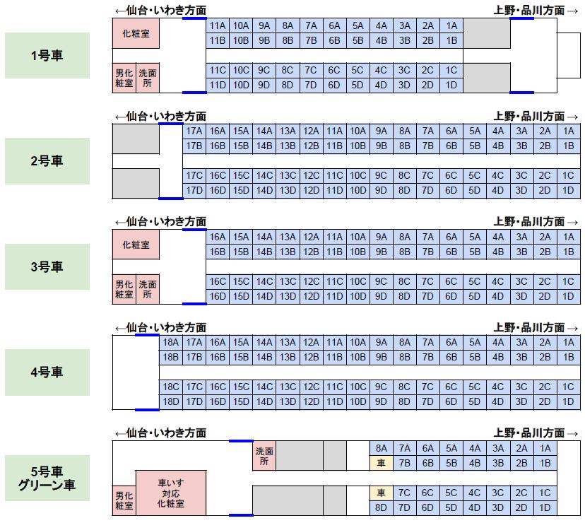 特急「ひたち」「ときわ」(E657系)の座席表(1-5号車)