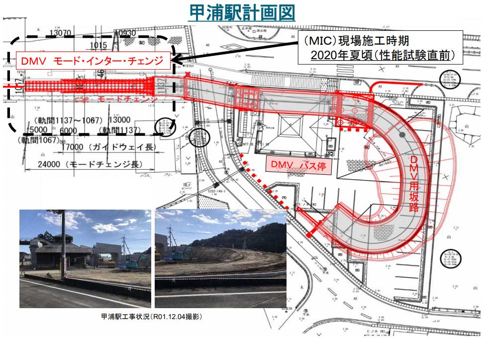 甲浦駅のDMV整備計画