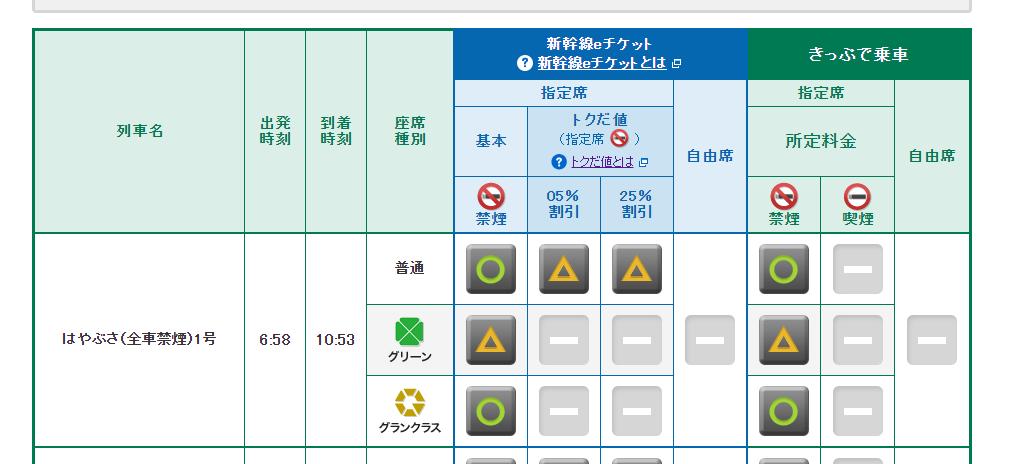 「えきねっと」の列車選択画面  「新幹線eチケット」の列から選択すればOK!