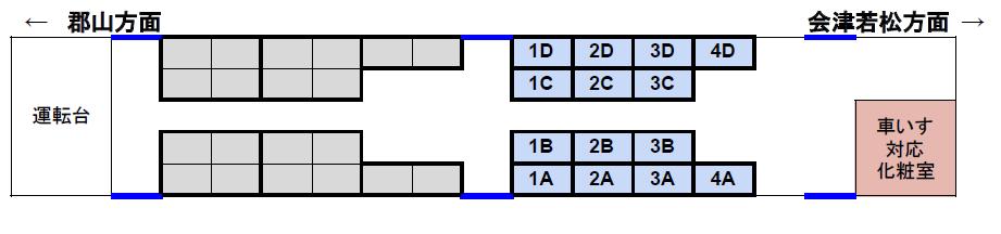 快速「あいづ」指定席のある車両の座席表