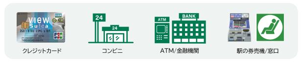 コンビニ・金融機関・ATM、駅での支払いに対応
