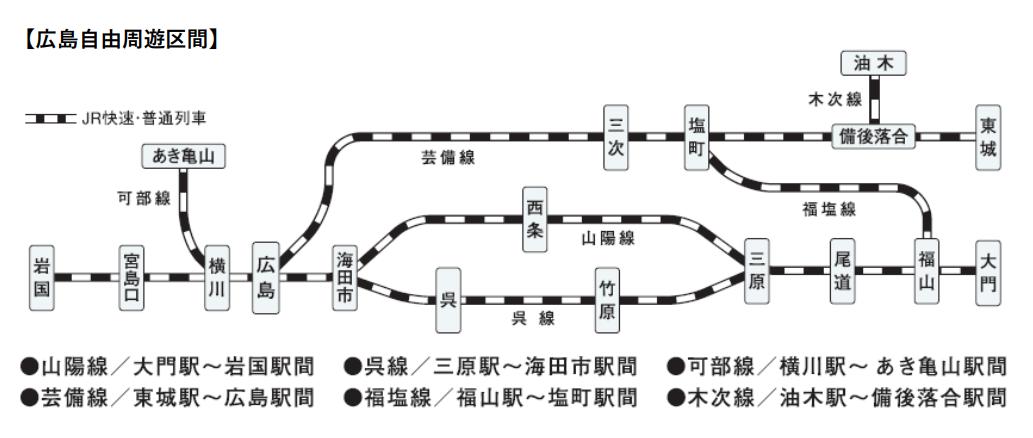 「ひろしま1デイきっぷ」の自由周遊区間