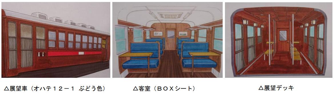 SL大樹「展望車」のイメージ