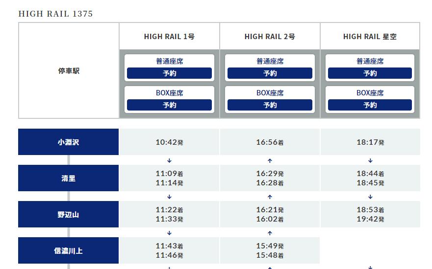JR東日本「のってたのしい列車」の「HIGH RAIL 1375」のページ