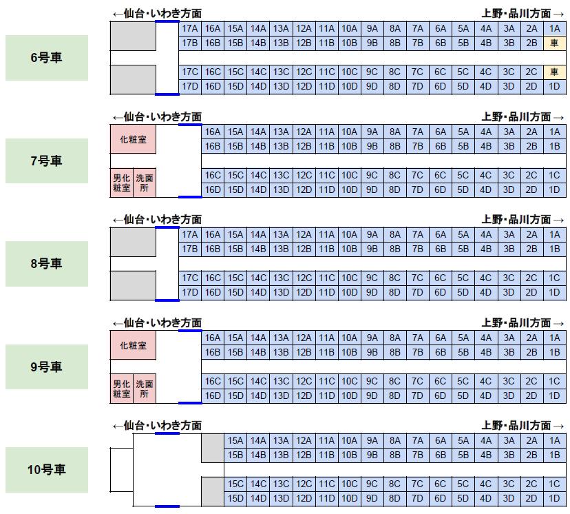特急「ひたち」「ときわ」(E657系)の座席表(6-10号車)