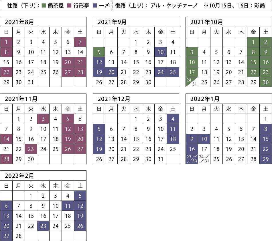びゅう旅行商品 設定日カレンダー(JR東日本のWebサイトより)