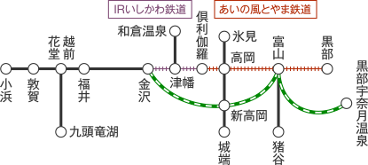 「北陸フリーきっぷ」のフリーエリア