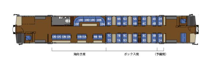 のと里山里海号「里海車両」の座席表